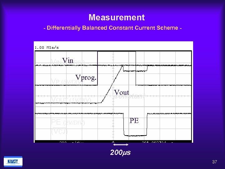 Measurement - Differentially Balanced Constant Current Scheme - VIN Vin (1 V/DIV) Vprog. VP