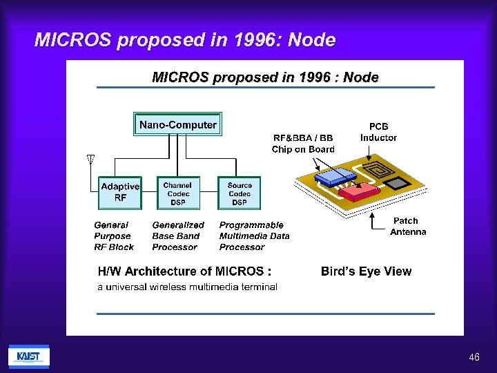 MICROS proposed in 1996: Node 46