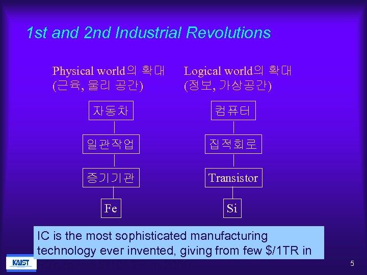 1 st and 2 nd Industrial Revolutions Physical world의 확대 (근육, 물리 공간) Logical