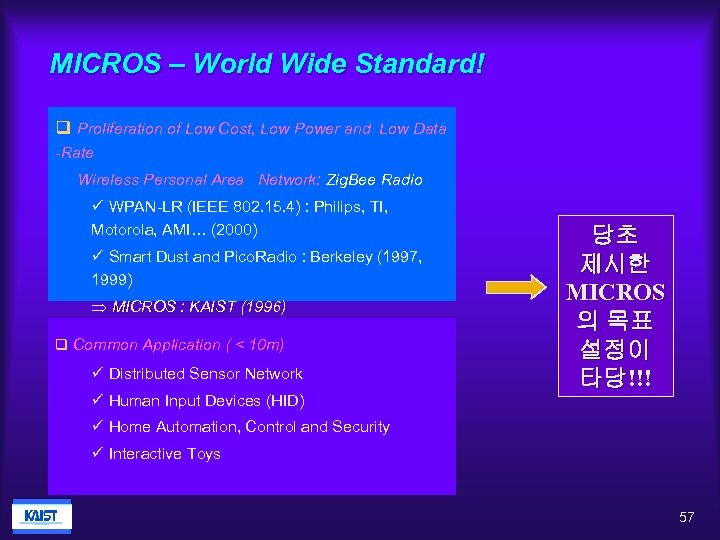 MICROS – World Wide Standard! q Proliferation of Low Cost, Low Power and Low