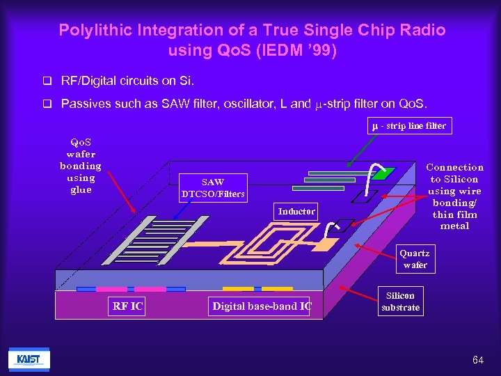 Polylithic Integration of a True Single Chip Radio using Qo. S (IEDM ' 99)