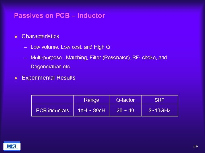 Passives on PCB – Inductor ¨ Characteristics – Low volume, Low cost, and High