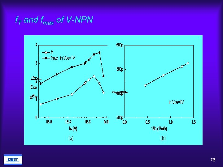 f. T and fmax of V-NPN 76