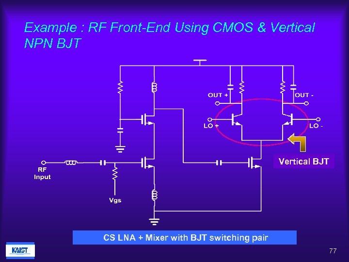 Example : RF Front-End Using CMOS & Vertical NPN BJT Vertical BJT CS LNA