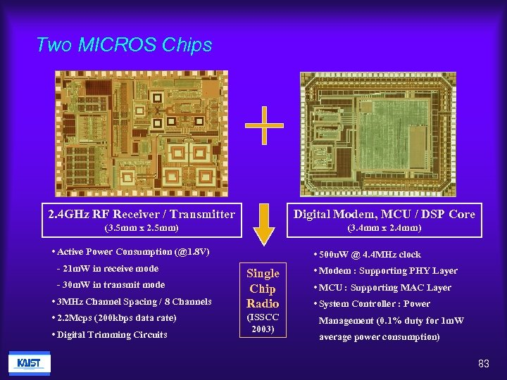 Two MICROS Chips 2. 4 GHz RF Receiver / Transmitter Digital Modem, MCU /