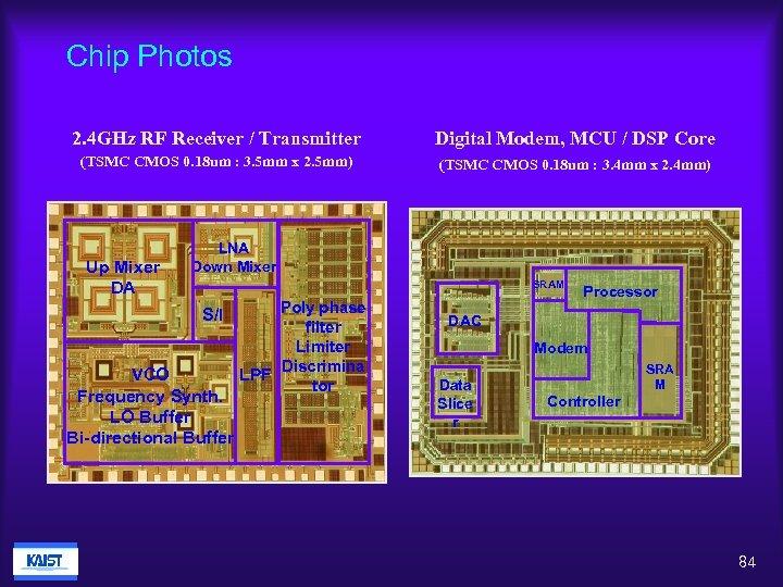 Chip Photos 2. 4 GHz RF Receiver / Transmitter Digital Modem, MCU / DSP