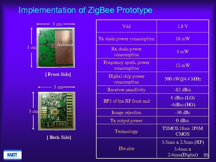 Implementation of Zig. Bee Prototype 3 cm 12 m. W Digital chip power consumption