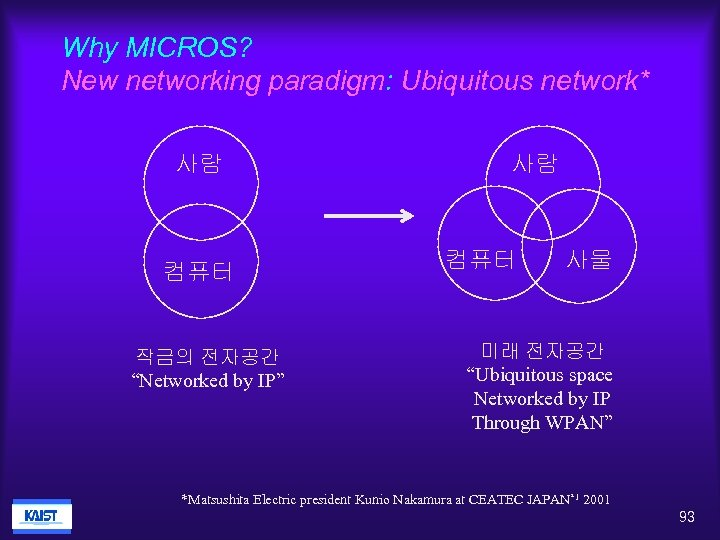 "Why MICROS? New networking paradigm: Ubiquitous network* 사람 컴퓨터 작금의 전자공간 ""Networked by IP"""