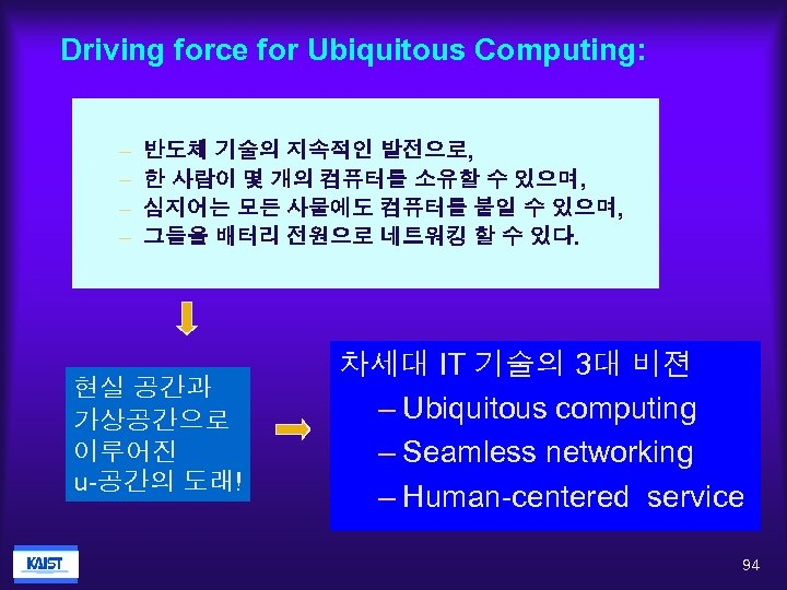 Driving force for Ubiquitous Computing: – – 반도체 기술의 지속적인 발전으로, 한 사람이 몇