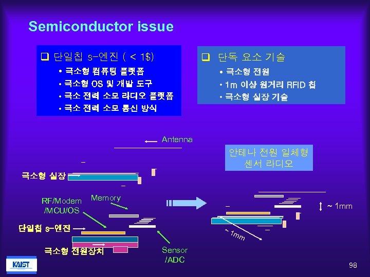 Semiconductor issue q 단일칩 s-엔진 ( < 1$) q 단독 요소 기술 • 극소형