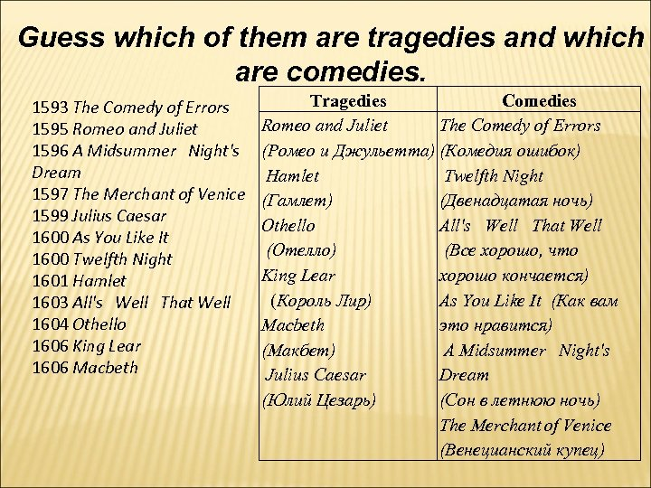 Guess which of them are tragedies and which are comedies. 1593 The Comedy of