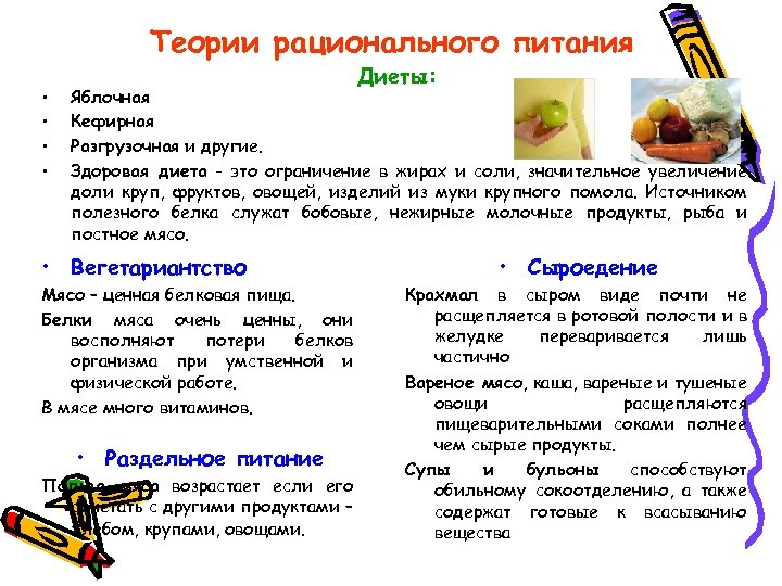 Теории рационального питания • • Диеты: Яблочная Кефирная Разгрузочная и другие. Здоровая диета -