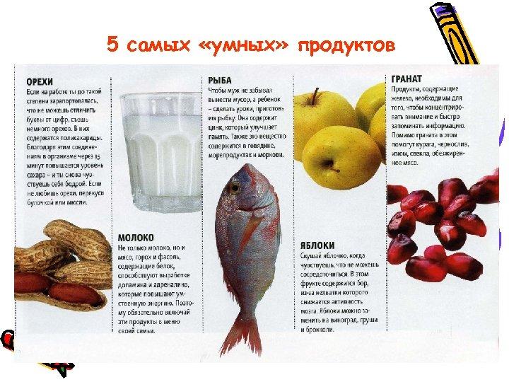 5 самых «умных» продуктов