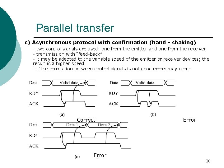 Parallel transfer c) Asynchronous protocol with confirmation (hand - shaking) - two control signals