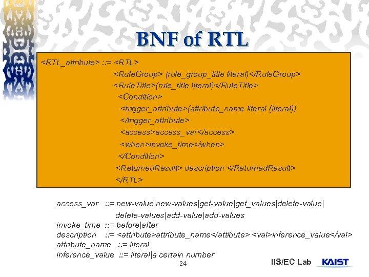 BNF of RTL <RTL_attribute> : : = <RTL> <Rule. Group> (rule_group_title literal)</Rule. Group> <Rule.
