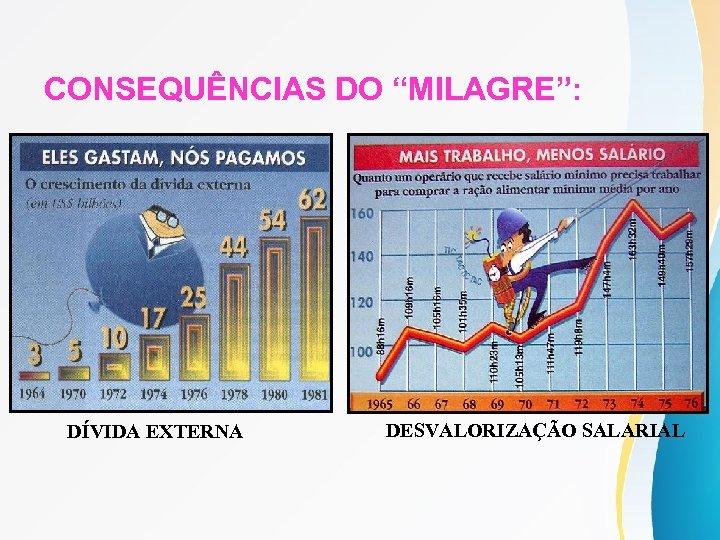 """CONSEQUÊNCIAS DO """"MILAGRE"""": DÍVIDA EXTERNA DESVALORIZAÇÃO SALARIAL"""