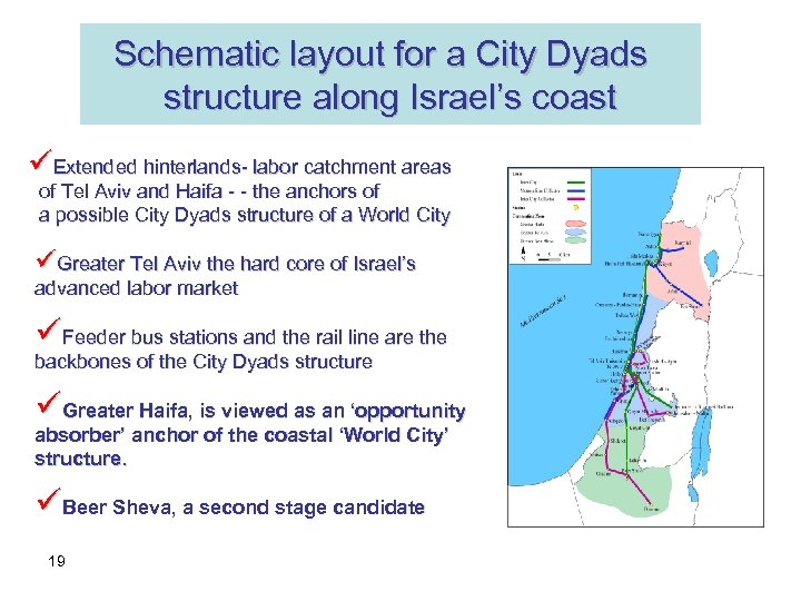 Schematic layout for a City Dyads structure along Israel's coast üExtended hinterlands- labor catchment