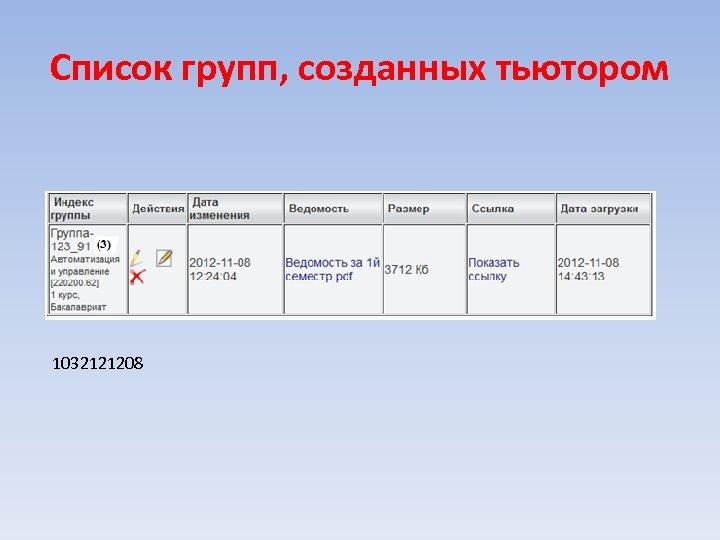 Список групп, созданных тьютором 1032121208