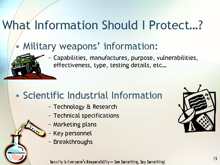 What Information Should I Protect…? • Military weapons' information: − Capabilities, manufactures, purpose, vulnerabilities,