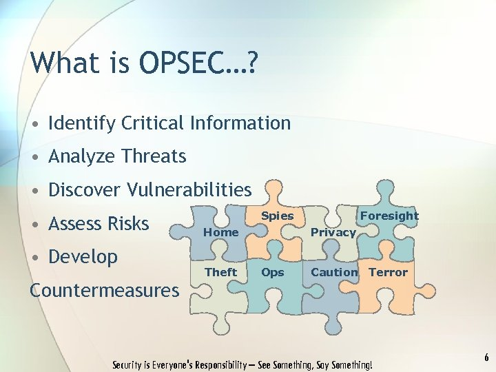 What is OPSEC…? • Identify Critical Information • Analyze Threats • Discover Vulnerabilities •
