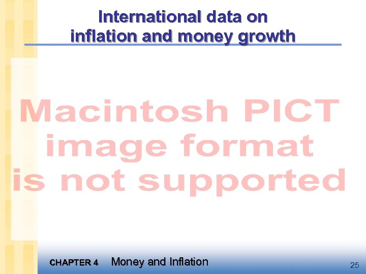 International data on inflation and money growth CHAPTER 4 Money and Inflation 25