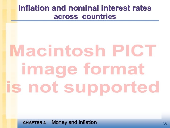 Inflation and nominal interest rates across countries CHAPTER 4 Money and Inflation 35