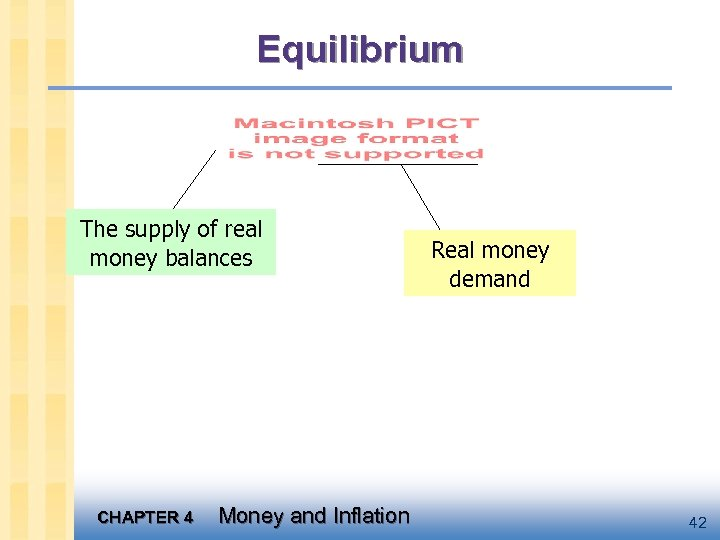 Equilibrium The supply of real money balances CHAPTER 4 Money and Inflation Real money