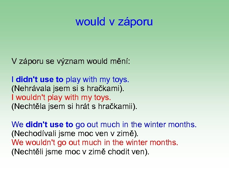 would v záporu V záporu se význam would mění: I didn't use to play