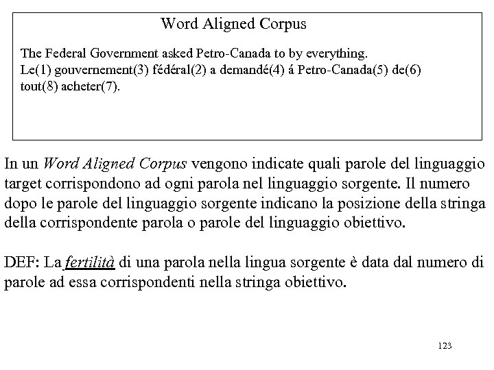 Word Aligned Corpus The Federal Government asked Petro-Canada to by everything. Le(1) gouvernement(3) fédéral(2)