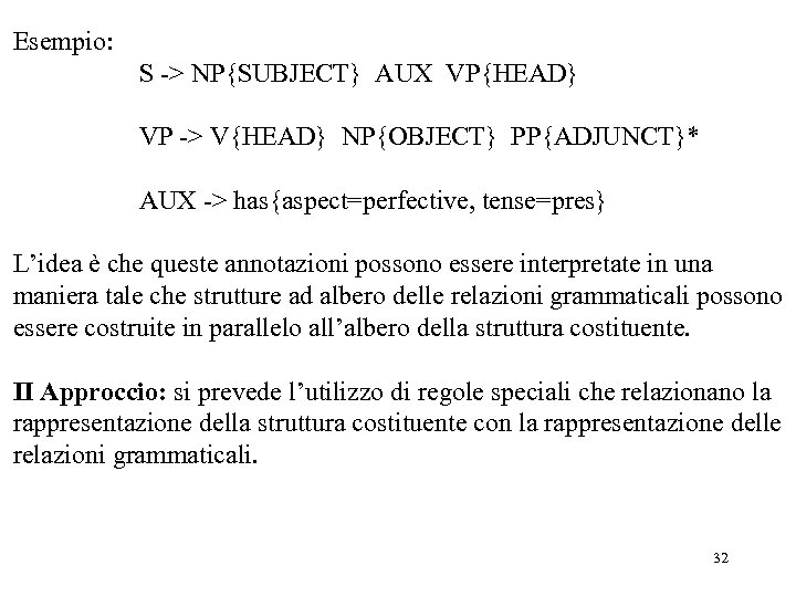 Esempio: S -> NP{SUBJECT} AUX VP{HEAD} VP -> V{HEAD} NP{OBJECT} PP{ADJUNCT}* AUX -> has{aspect=perfective,