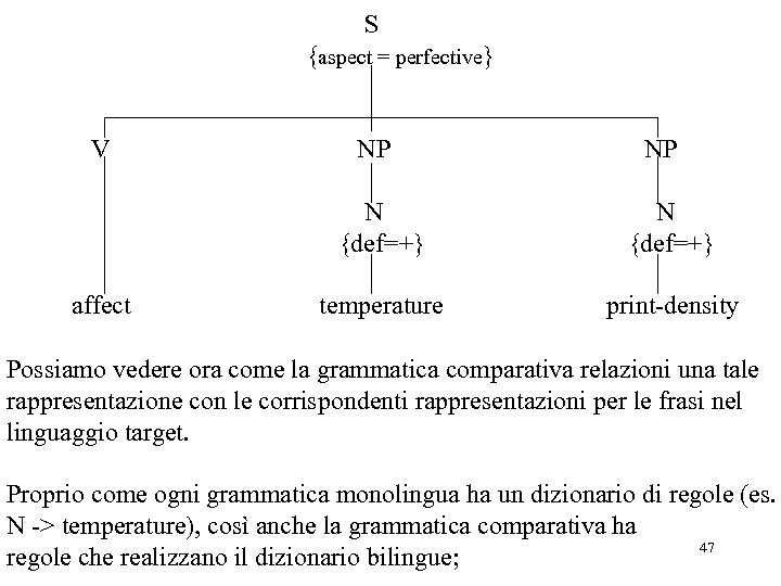 S {aspect = perfective} V NP NP N {def=+} affect N {def=+} temperature print-density