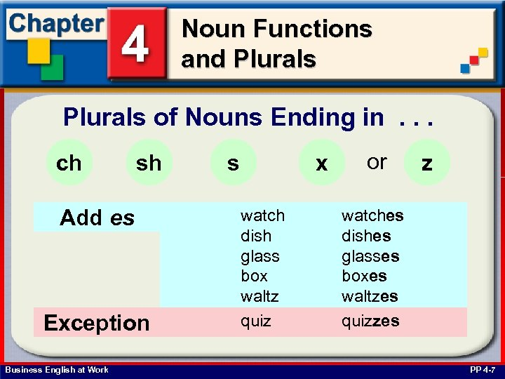 Noun Functions and Plurals of Nouns Ending in. . . ch sh Add es
