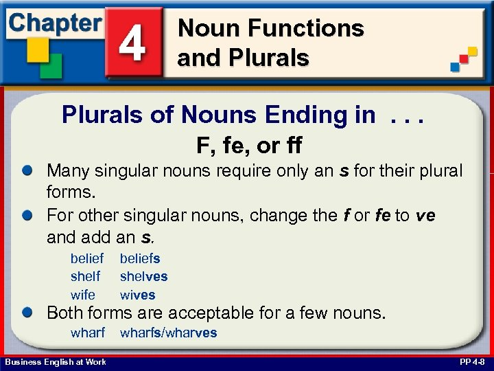 Noun Functions and Plurals of Nouns Ending in. . . F, fe, or ff