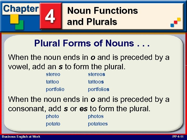 Noun Functions and Plurals Plural Forms of Nouns. . . When the noun ends