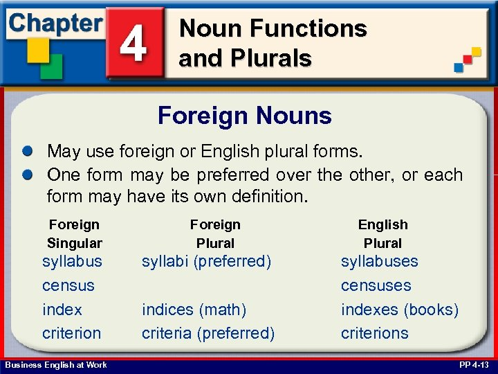 Noun Functions and Plurals Foreign Nouns May use foreign or English plural forms. One