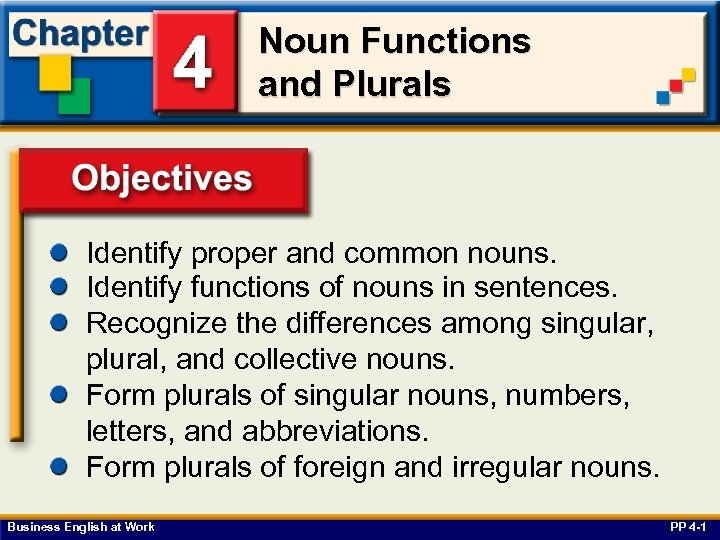 Noun Functions and Plurals Identify proper and common nouns. Objectives Identify functions of nouns