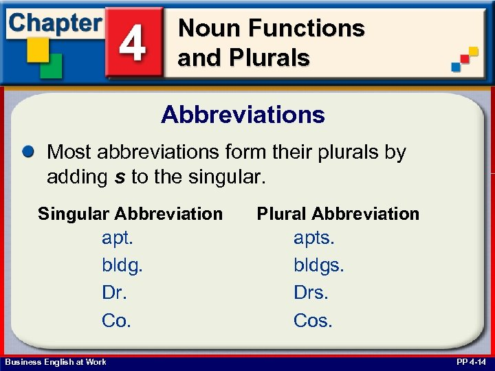 Noun Functions and Plurals Abbreviations Most abbreviations form their plurals by adding s to