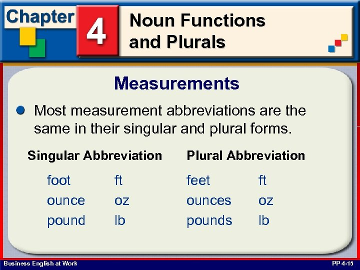Noun Functions and Plurals Measurements Most measurement abbreviations are the same in their singular
