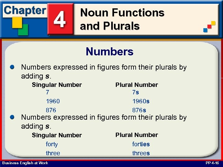 Noun Functions and Plurals Numbers expressed in figures form their plurals by adding s.