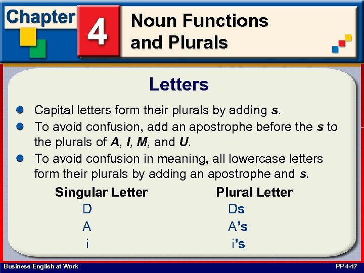 Noun Functions and Plurals Letters Capital letters form their plurals by adding s. To