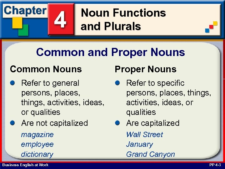 Noun Functions and Plurals Common and Proper Nouns Common Nouns Proper Nouns Refer to