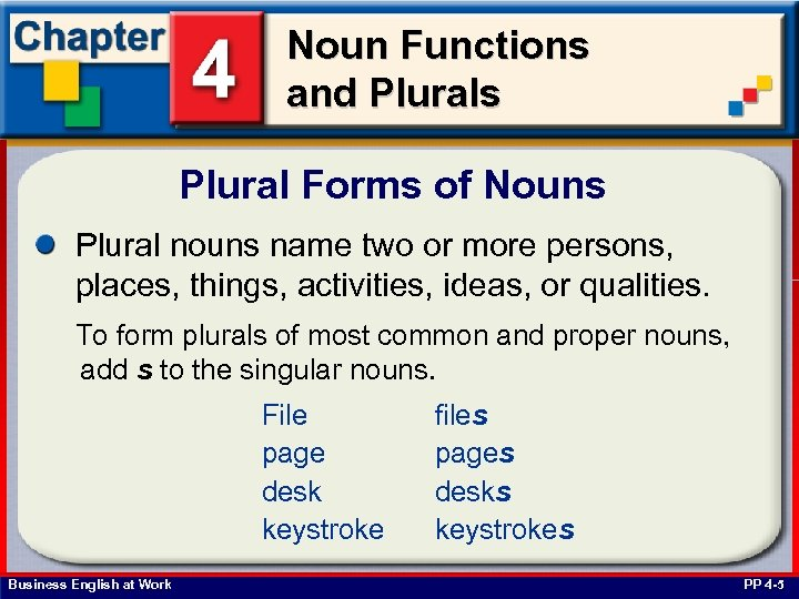 Noun Functions and Plurals Plural Forms of Nouns Plural nouns name two or more