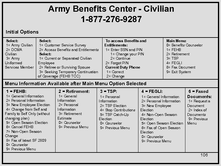 Army Benefits Center - Civilian 1 -877 -276 -9287 Initial Options Select: 1= Army