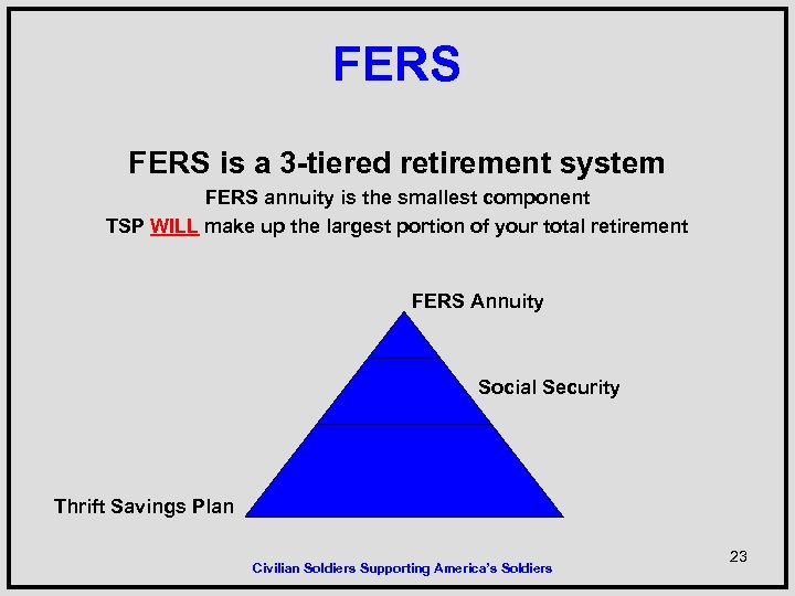 FERS is a 3 -tiered retirement system FERS annuity is the smallest component TSP