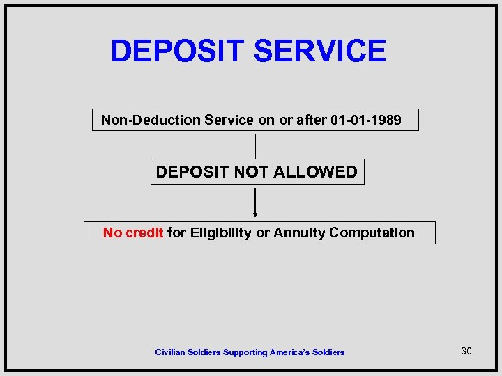 DEPOSIT SERVICE Non-Deduction Service on or after 01 -01 -1989 DEPOSIT NOT ALLOWED No