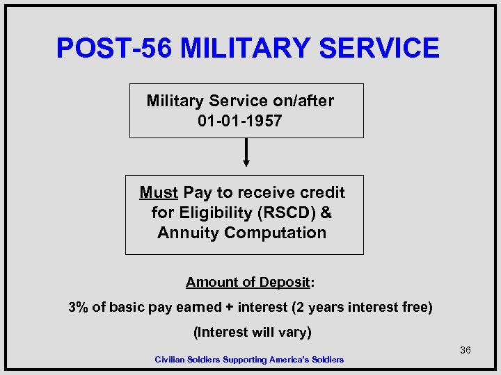 POST-56 MILITARY SERVICE Military Service on/after 01 -01 -1957 Must Pay to receive credit