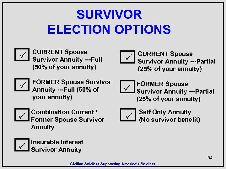 SURVIVOR ELECTION OPTIONS CURRENT Spouse Survivor Annuity ---Full (50% of your annuity) FORMER Spouse