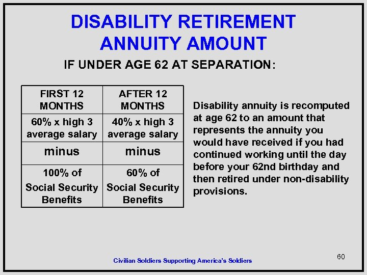 DISABILITY RETIREMENT ANNUITY AMOUNT IF UNDER AGE 62 AT SEPARATION: FIRST 12 MONTHS AFTER