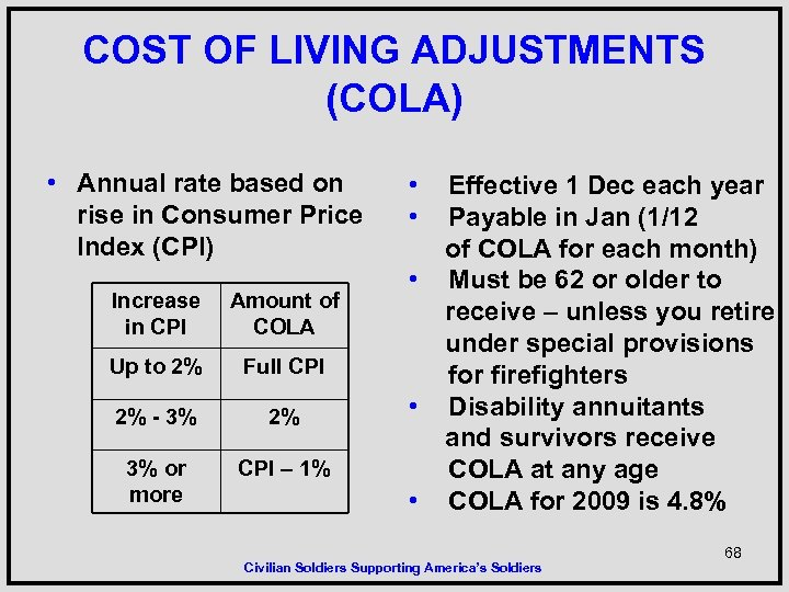 COST OF LIVING ADJUSTMENTS (COLA) • Annual rate based on rise in Consumer Price