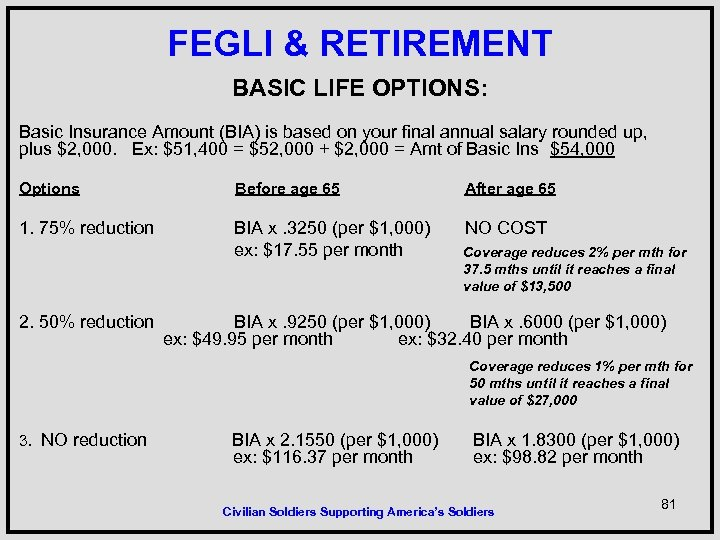 FEGLI & RETIREMENT BASIC LIFE OPTIONS: Basic Insurance Amount (BIA) is based on your